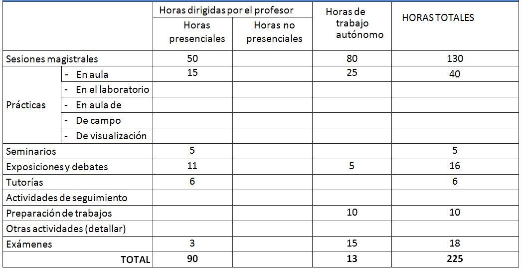 ANATOMÍA E HISTOLOGÍA HUMANAS | guias.usal.es