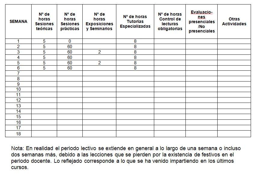 ANATOMÍA HUMANA POR APARATOS Y SISTEMAS | guias.usal.es