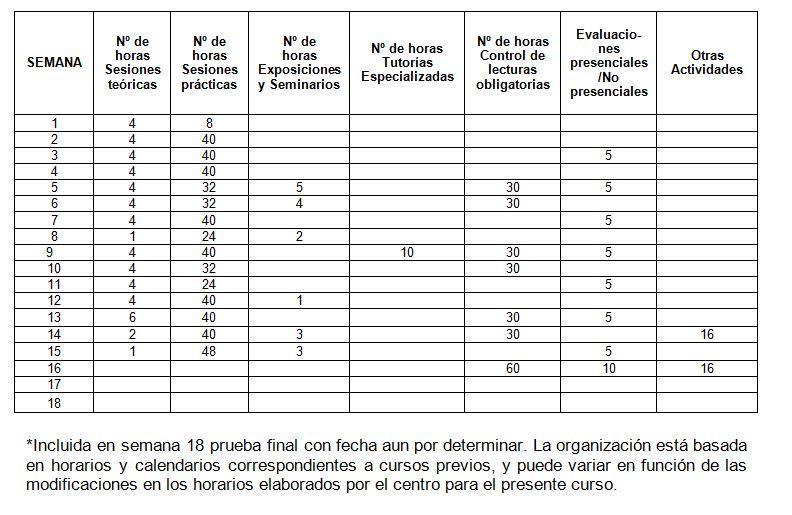 ESPLACNOLOGÍA Y ANATOMIA HUMANA TOPOGRÁFICA Y BIOSCÓPICA | guias.usal.es