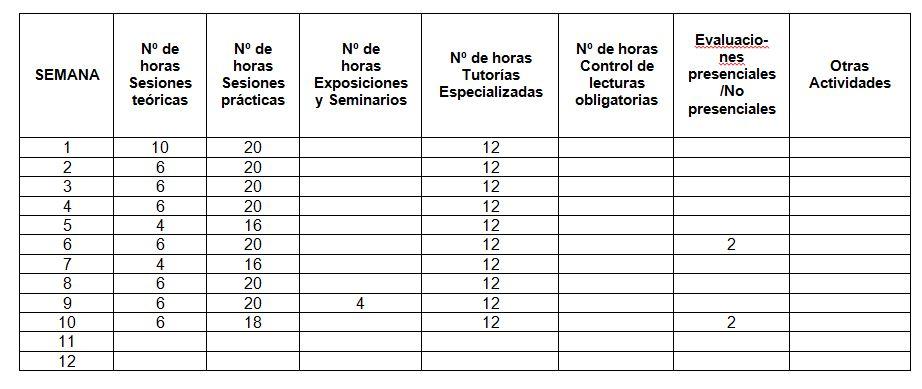 NEUROANATOMÍA Y ANATOMÍA DE LOS ÓRGANOS DE LOS SENTIDOS | guias.usal.es
