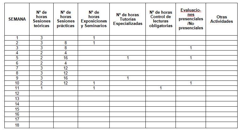 ANATOMÍA DE APARATOS Y SISTEMAS | guias.usal.es
