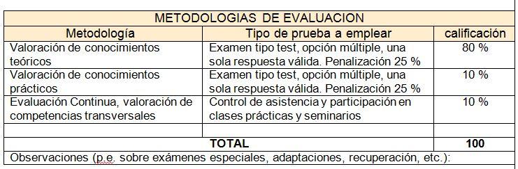 ANATOMÍA PATOLÓGICA | guias.usal.es