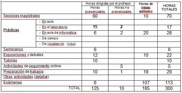 FISIOLOGÍA ANIMAL | guias.usal.es