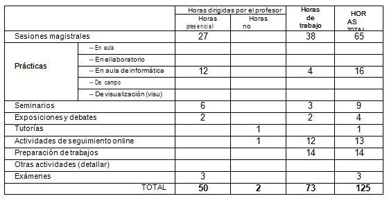 FISIOLOGÍA Y FISIOPATOLOGÍA III | guias.usal.es
