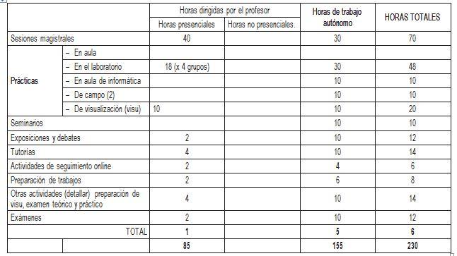 ZOOLOGÍA | guias.usal.es